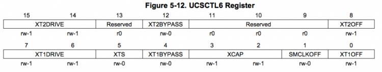 Registro UCSCTL6_1