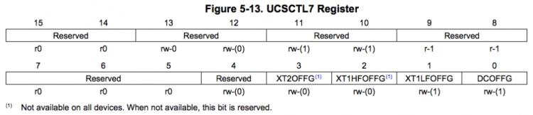 Registro UCSCTL7_1